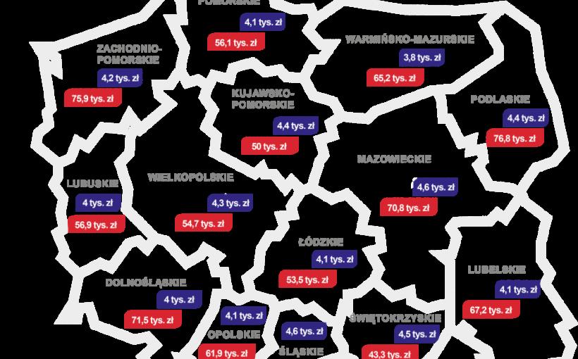 Średnie zadłużenie Polaków ma wpływ na zdolność kredytową